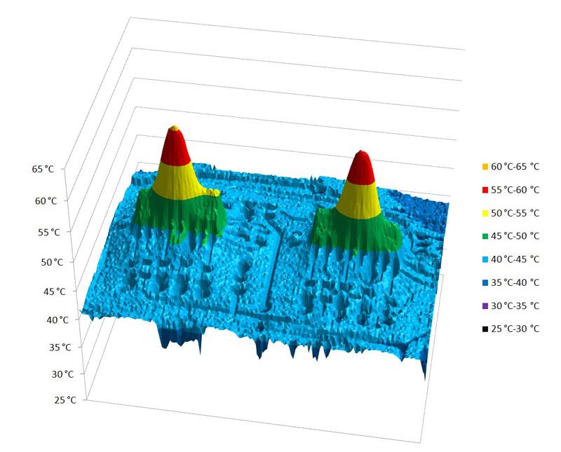 Thermographische Analysen - Thermographie 3D-Diagramm - von ...
